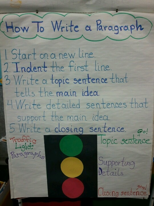 how to teach 2nd grade writing a paragraph