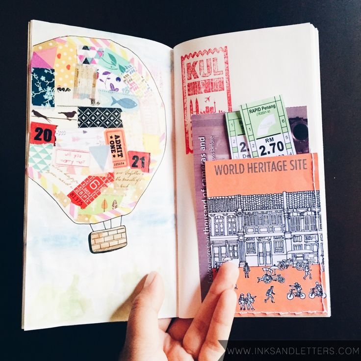Image result for travel journal diy material maps
