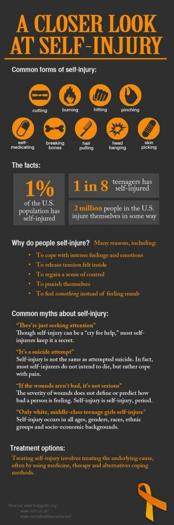 Self Injury Awareness Day                    Self harm is usually non suicidal by nature. Nonetheless, this does not mean it is not important enough to be discussed. We may not be patient with kids or teens or even adults that cut themselves because in our minds they are only calling for attention. But most times, self harm is done in secret as we will discover in our first story….  There are parents that are out there with smart kids that are doing self harm. In our first article,a mother…