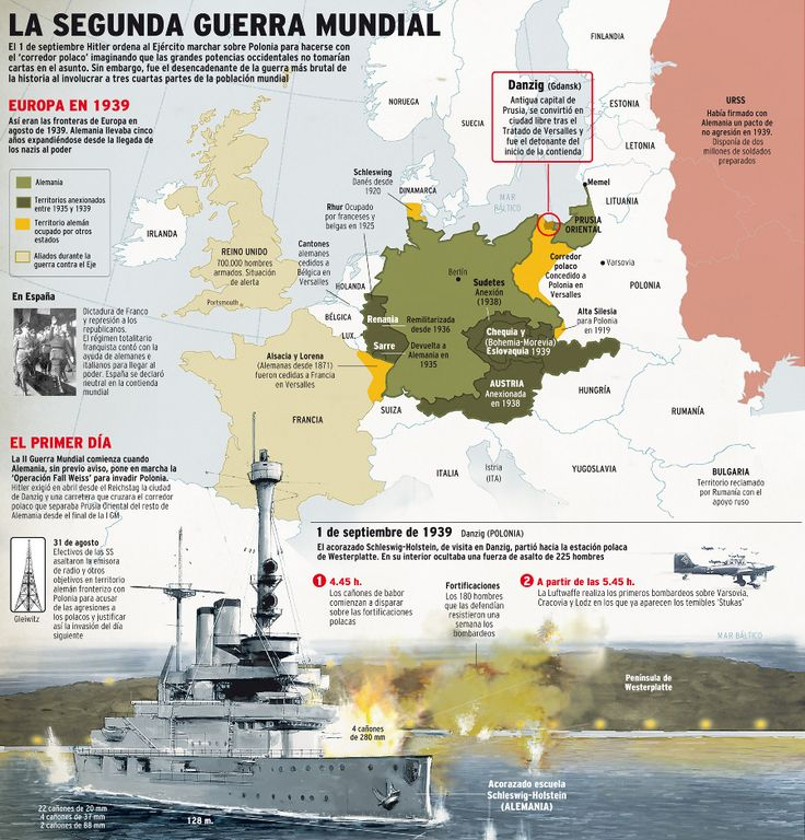 II World War - www.lucasinfografia.com