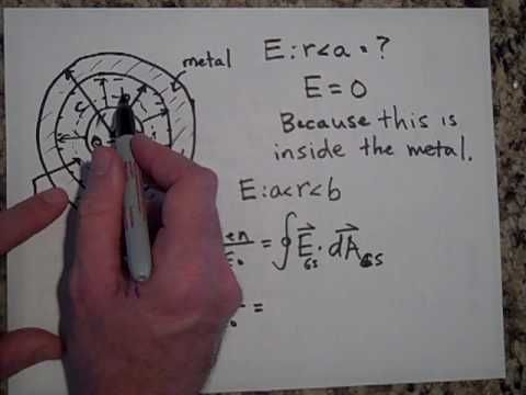 Gauss's Law and Concentric Spherical Shells - Introduces the physics of using Gauss's law to find the electric fields around concentric spherical shells. This is at the AP Physics level. Length: 9:57