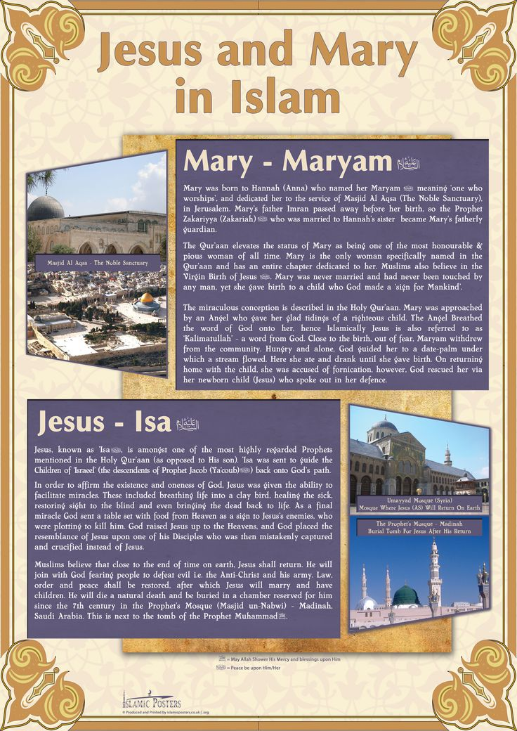 Jesus (peace be upon him) & Mary (R.A.) in Islam