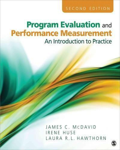 Best Program Evaluation Images On   Program