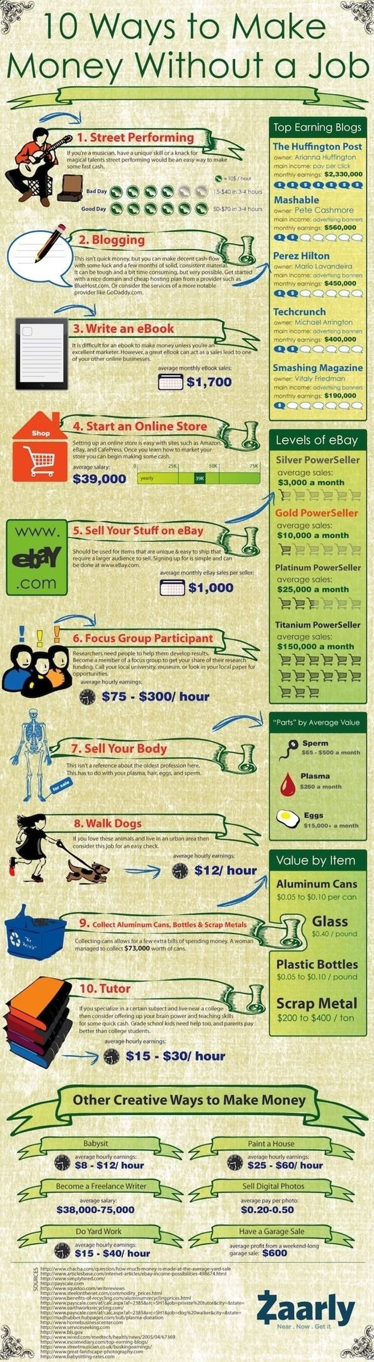 4. Ways to Earn #Money without a Job - 39 #Incredibly Useful #Infographics for Students ... → Teen #Great