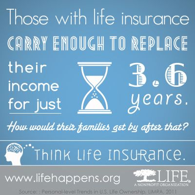 17 Best images about Life Insurance Awareness Month on ...
