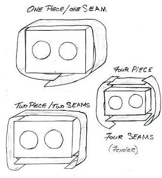 Guitar   Circuit Wiring Diagram Layout as well 4 Channel Wiring Diagram Head Unit as well B Guitar   Wiring Diagrams likewise Bookshelf Speaker Wiring Diagram as well Electric Guitar Straps. on b guitar speaker wiring diagram