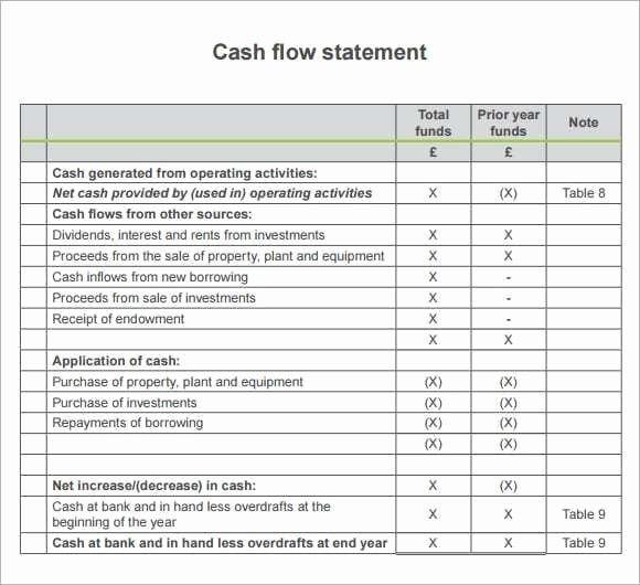 50 Unique Simple Cash Flow Statement Template In 2020 Cash Flow