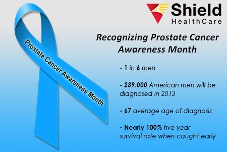 Prostate cancer is the second most common cancer in American men.  1 out of every 6 men will be diagnosed with prostate cancer during his lifetime.  See the latest on symptoms, risk factors and treatment options in Shield HealthCare's Incontinence Community: http://www.shieldhealthcare.com/community/incontinence/2013/09/18/prostate-cancer-signs-symptoms-and-treatment/