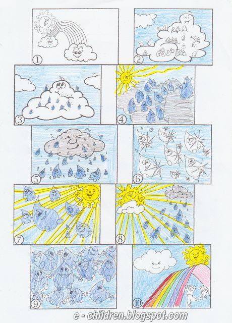 Los+Niños:+Ο+ΚΥΚΛΟΣ+ΤΟΥ+ΝΕΡΟΥ+σε+10+καρτελίτσες