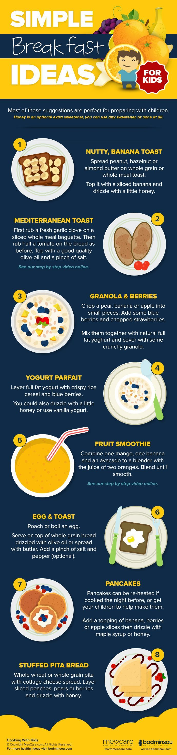 Healthy breakfast ideas. Nutty banana toast, mediterranean toast, granola & berries, yogurt parfait, fruit smoothie, egg & toast, pancakes, stuffed pitta bread and many more-bodminsou- healthy eating- healthy living