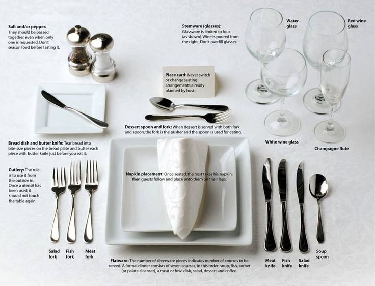 Table Manners Dining EtiquetteTable