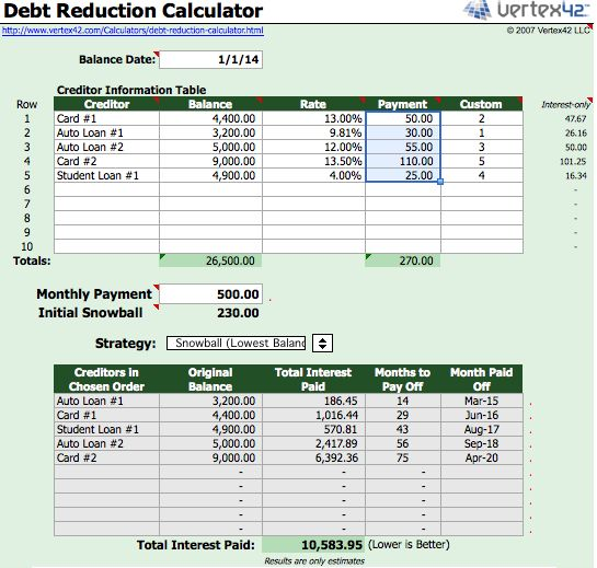 Debt reduction calculator and spreadsheet