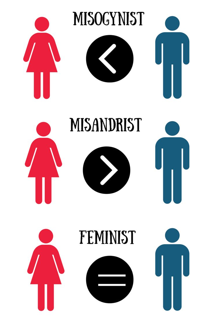 A visual definition of feminism for those who have been misguided.