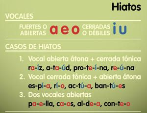 Curso gratis de Lengua Quinto Primaria (10 años) - Hiato