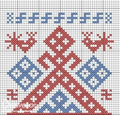 Embroidery Scheme, Embroidery