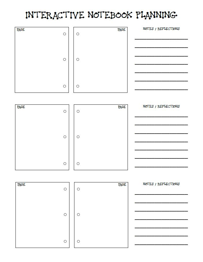 INTERACTIVE NOTEBOOK PLANNER.pdf from http://schooloffisher.blogspot.com.au/2012/09/interactive-notebook-planning.html?m=1