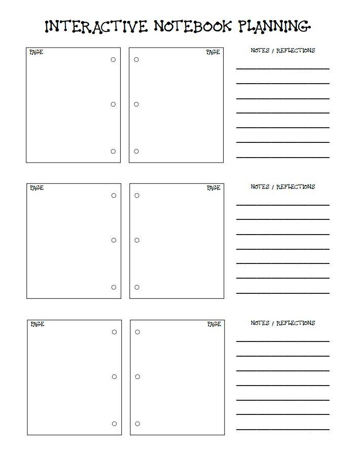INTERACTIVE NOTEBOOK PLANNER.pdf from http://schooloffisher.blogspot.com.au/2012/09/interactive-notebook-planning.html?m=1