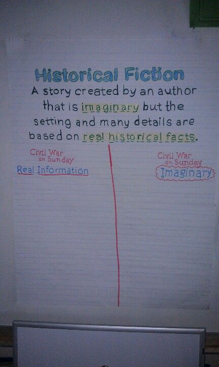 Historical fiction anchor chart for my kiddos