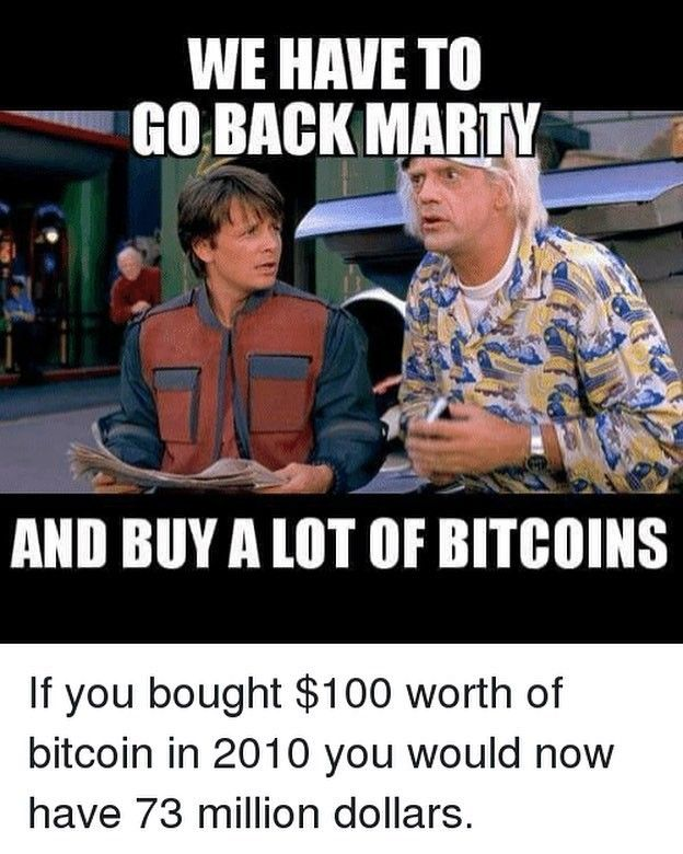 A Complete Guide To Bitcoin Etfs What You Need To Know In 2020 Bit Sites Bitcoin Memes Best Memes