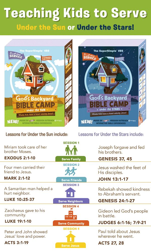 Vacation Bible School theme and lesson ideas for SS kids already in church. May be good for a winter VBS!