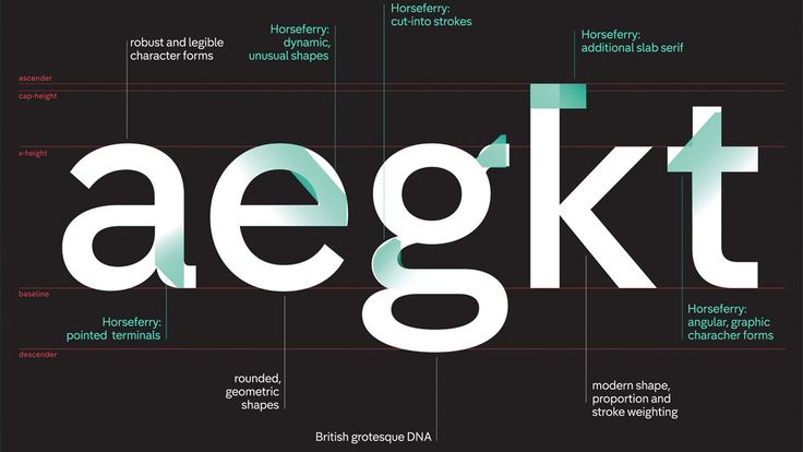 5 ways type can define brands | Discover how bespoke typography can help shape a brand's personality.
