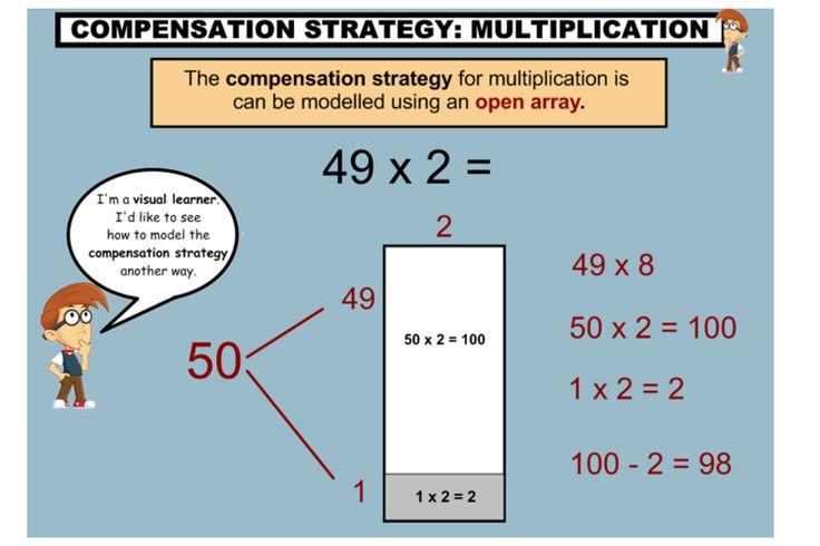compensation math multiplication worksheets compensation best free printable worksheets. Black Bedroom Furniture Sets. Home Design Ideas