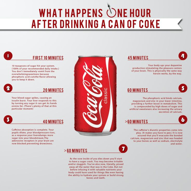What Happens One after after drinking a can of coke