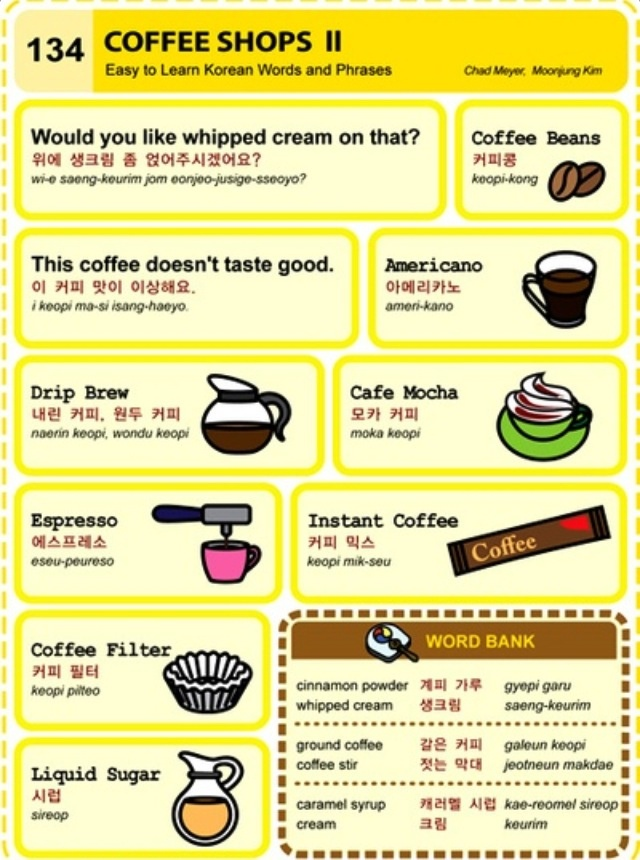 17 Best images about Global Languages on Pinterest English language, Around the worlds and Spanish