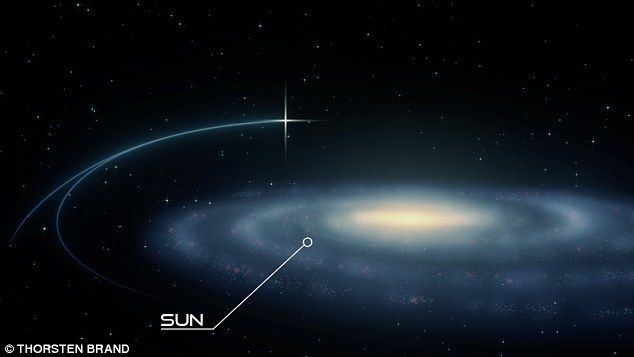Over twenty 'hypervelocity' stars have been discovered on their way out of the Milky Way. But for the first time a binary star system, two stars orbiting each other, has been discovered moving at these speeds. The binary star, named PB3877 (pictured in relation to our sun) was first reported as a hypervelocity star in 2011