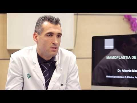 Cuándo sustituir los implantes mamarios | Aumento de pecho - YouTube