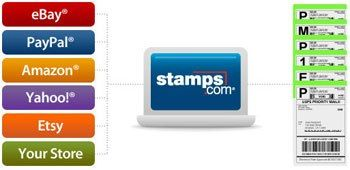 Ecommerce Shipping, Order Fulfillment Shipping Label Software #ecommerce #shipping, #ecommerce #shipping #software, #e #commerce #shipping, #order #fulfillment #software, #shipping #label #software, #shipping #management #software, #print #usps #shipping #labels, #shipping #solutions, #odbc #connection, #shopping #cart #shipping #software, #usps, #us #postal #service, #stamps.com…