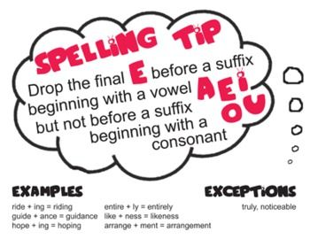 Grammar & Spelling Rules - Drop the Final E before a Suffix