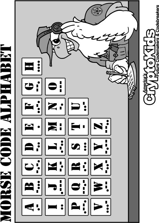 Morsecodealphabetgif coding kids morse code coding, i love you coloring pages