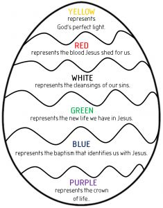 Easter Egg colors1