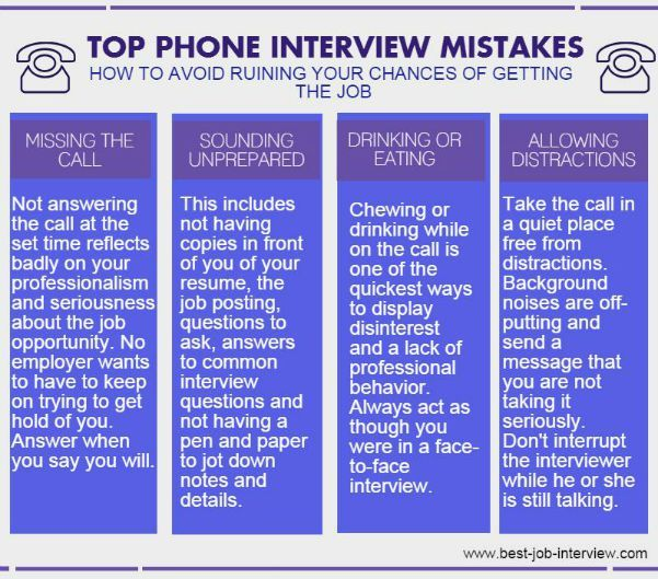 sample phone interview