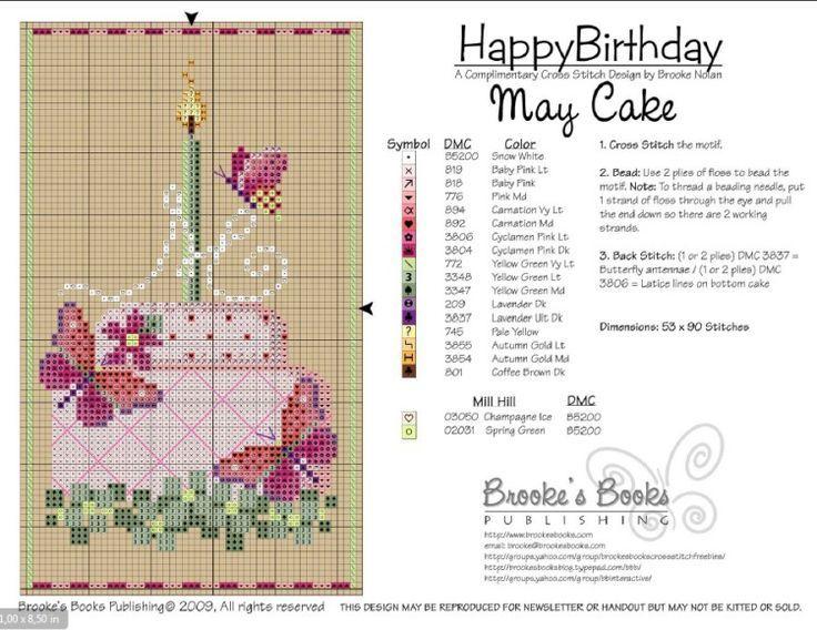 May Cake
