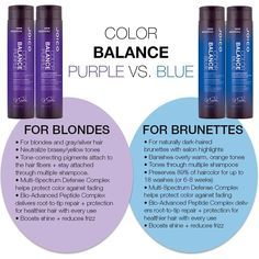 joico color balance blue