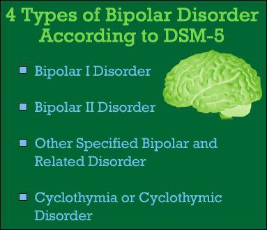 bipolar disorder fact sheet pdf