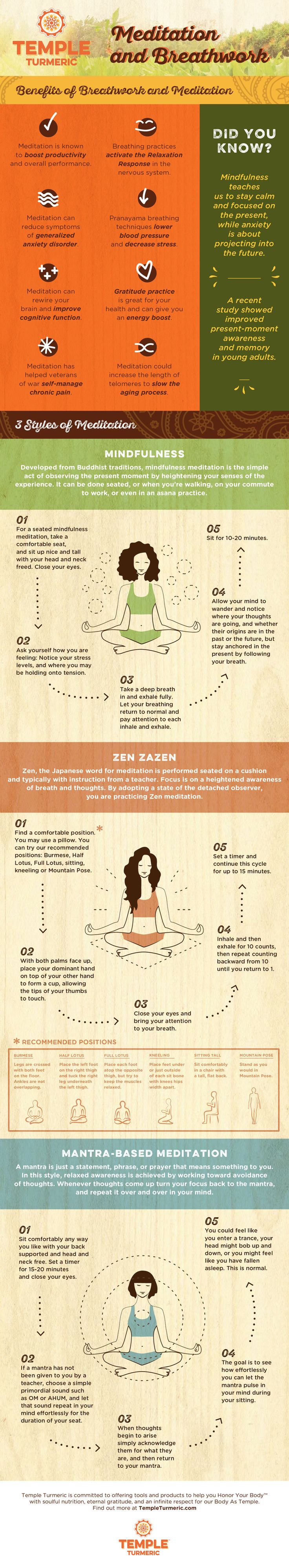 INFOGRAPHIC: 3 Meditation Practices Explained