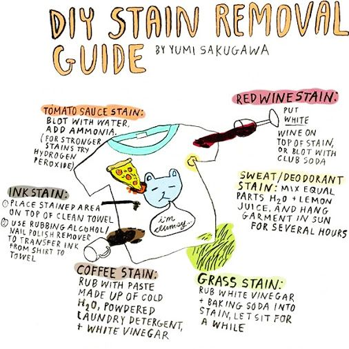 How to remove stains. #Infographic