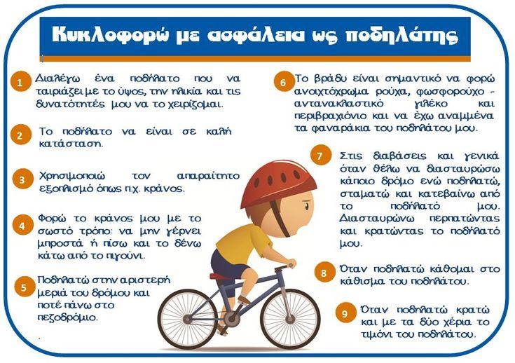 Αφίσα - κυκλοφορώ με ασφάλεια ως ποδηλάτης