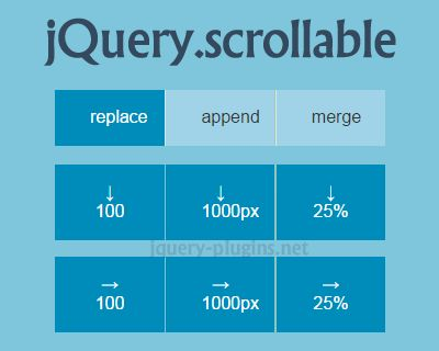 jQuery.scrollable – Animated Scroll Elements or Windows #jQuery #scroll #scrollAnimation #scrollable #animation #animatedScroll #scrollTo #scroll2