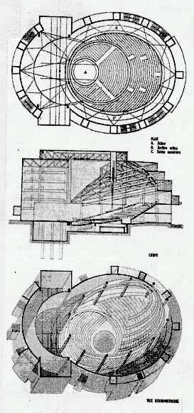 Total Theater - Walter Gropius 1927
