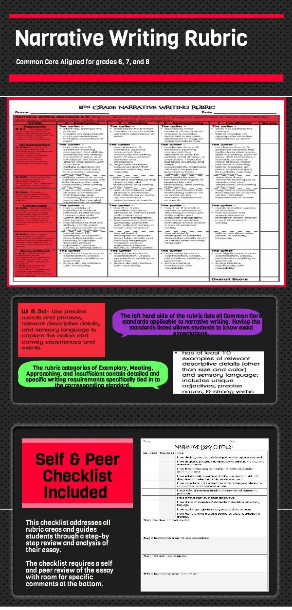 rubrics for creative writing middle school