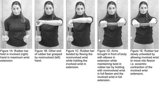 Tennis Elbow-Dr. Timothy Tyler's method for doing the exercise with the rubber bar. Pinned by SOS Inc. Resources http://pinterest.com/sostherapy.