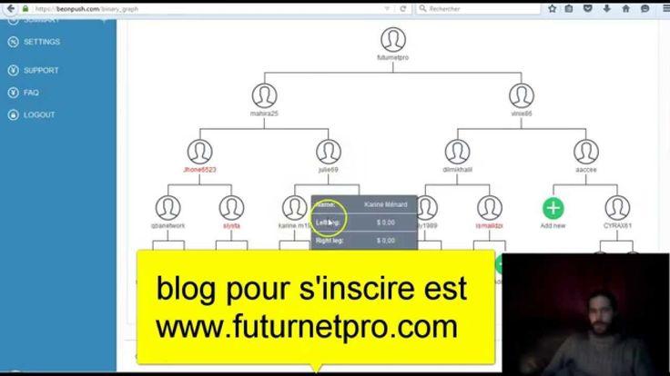 Beonpush équipe francophone  inscription et bonus d'équipe www.futurnetpro.com