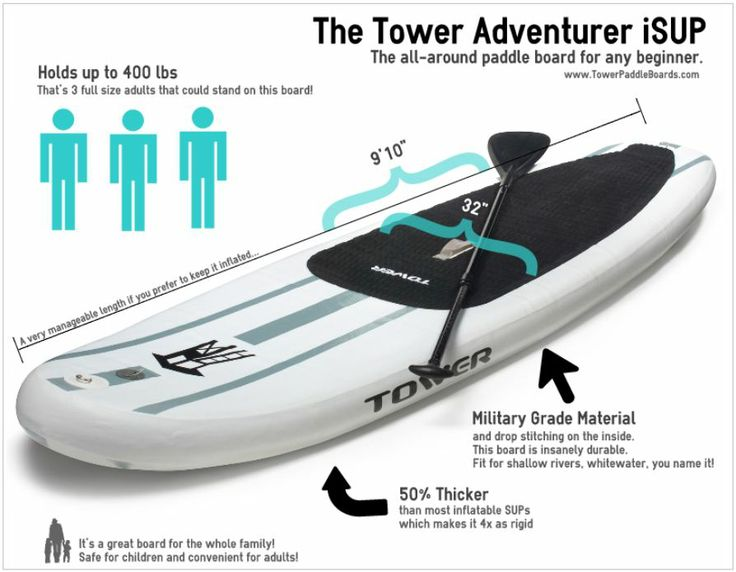 66 Best Inflatable Paddle Board Images On Pinterest