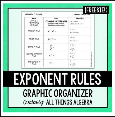 by All Things Algebra 7th - 10th Grade This graphic organizer reviews the following exponent rules (or laws): product rule, power rule...