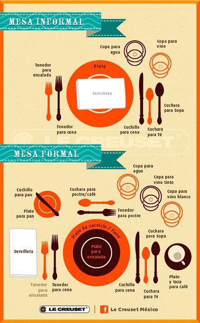 ¿Cómo poner una mesa? #Formal e #Informal #Infografía #LeCreusetMx