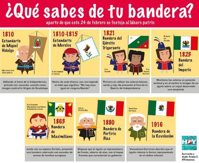 Cb Ds8vuaaa357r Dia De La Bandera Mexico Bandera Honores A La Bandera